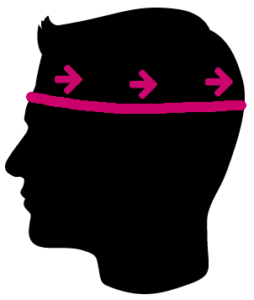 Kopfumfang richtig messen